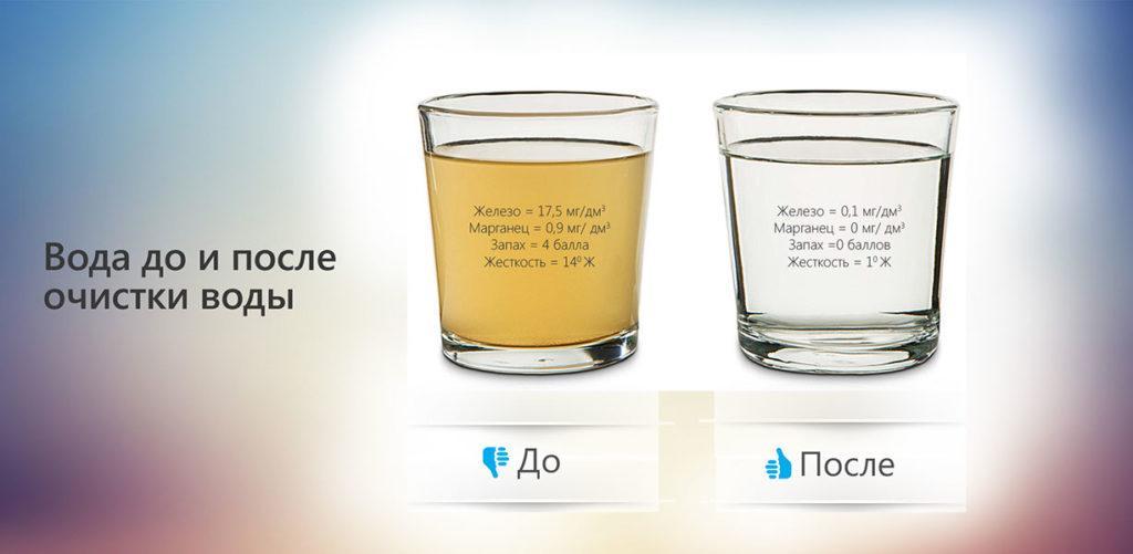 Признаки наличия соединений железа в воде