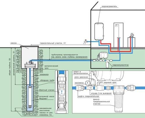 Подключение скважинного насоса без вспомогательного оборудования