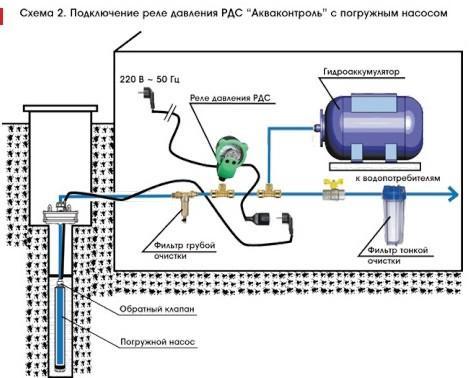 Подключение гидроаккумулятора и автоматики