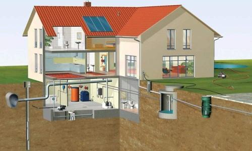 Проведение воды из скважины в дом
