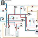 Варианты водоснабжения в частном доме