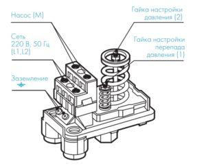 Схема подключения РДМ-5