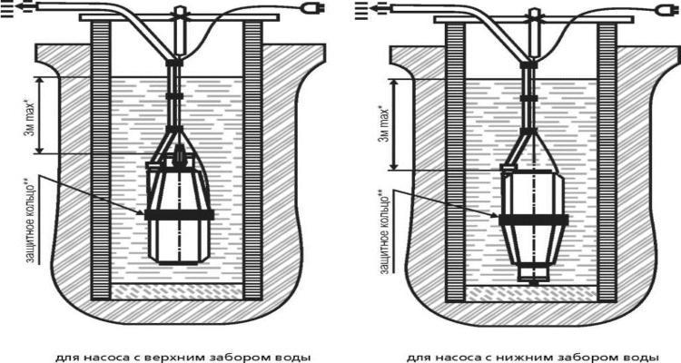 Схема вибрационных насосов