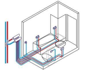 Перед тем, как делать горячее и холодное водоснабжение, необходимо определиться с трубами