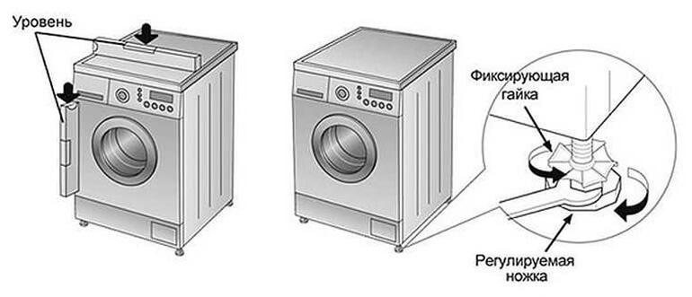 Выравнивание стиральной машинки