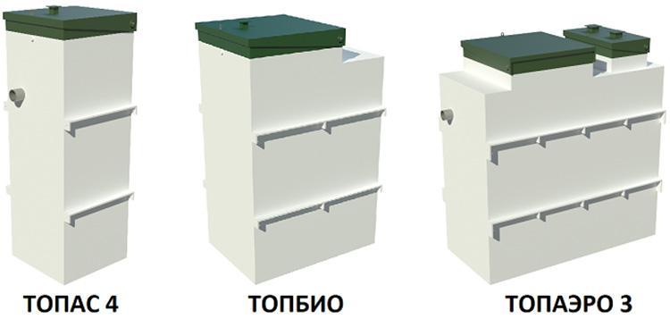 """Продукция компании """"Тополь-Эко"""""""