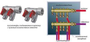 Эффективная коллекторная система схема