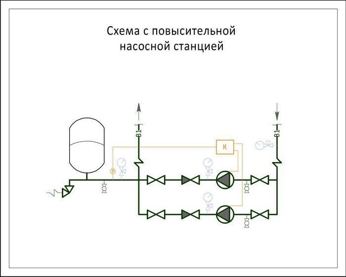 Наглядная схема повысительной насосной станции