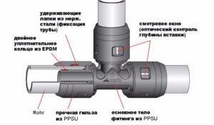 Устройство пуш-фитинг на МП-трубы