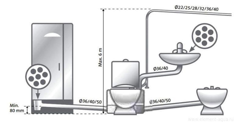 Сололифт установка