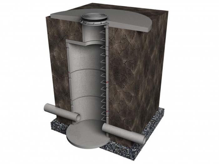 Особенности конструкции смотровых колодцев для канализации