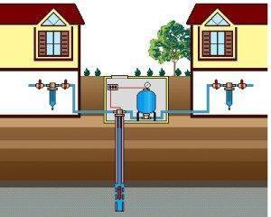 Как слить воду из системы?