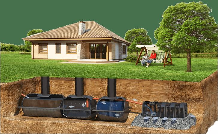 Какие канализационные системы применяются?
