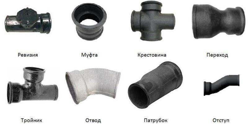 Комплект чугунных труб