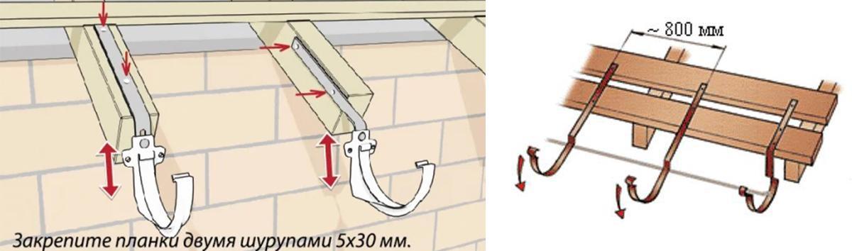 Установка кронштейнов водосточной системы