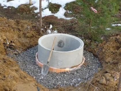 Готовая яма