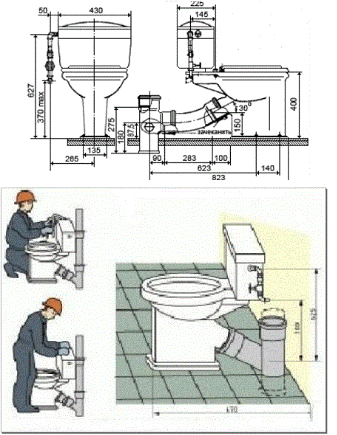 Скошенное подсоединение унитаза к канализации
