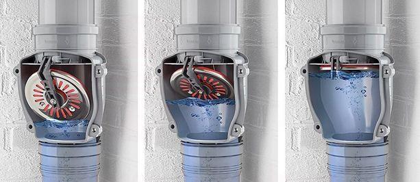Обратный клапан в стояке канализационном