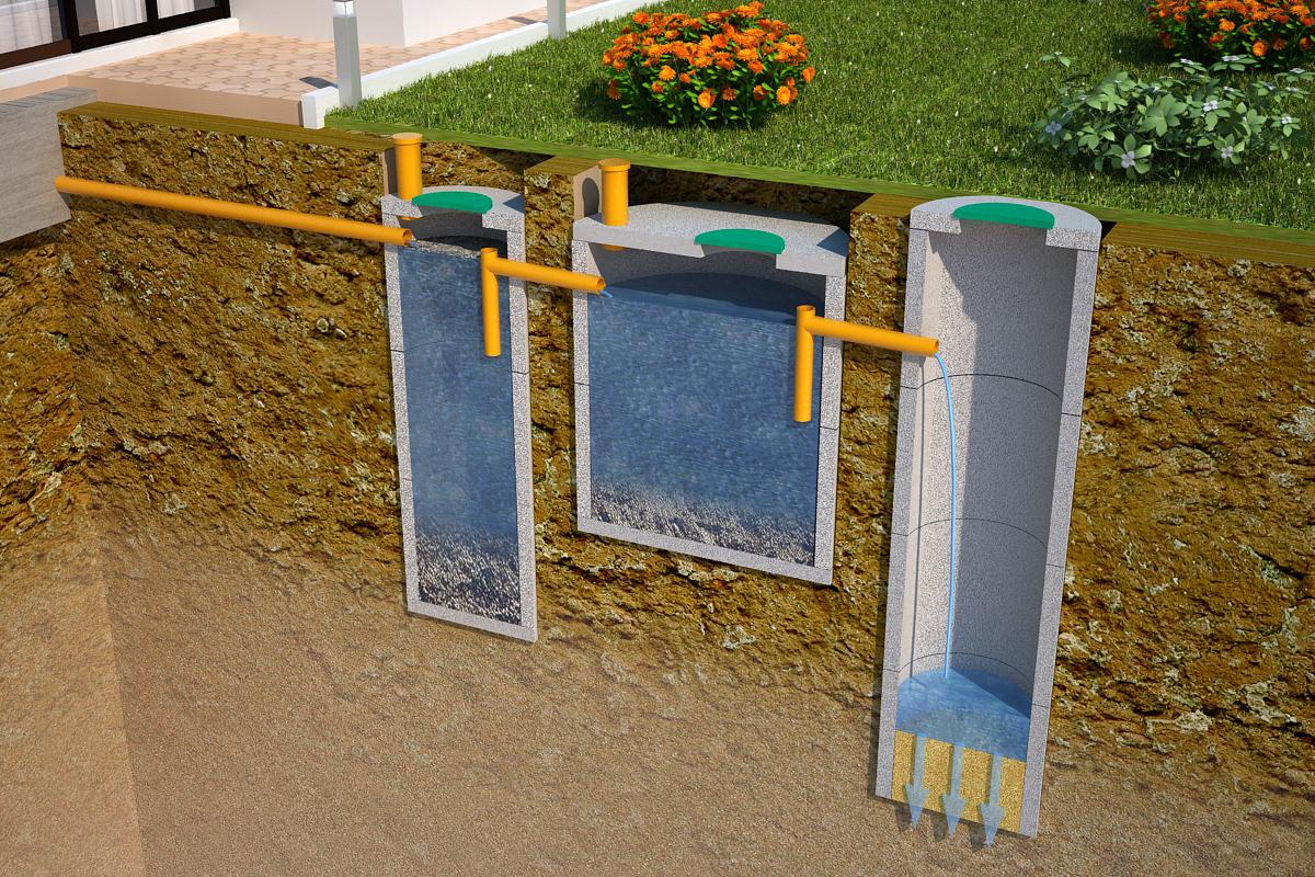 Трехкамерный бетонный септик