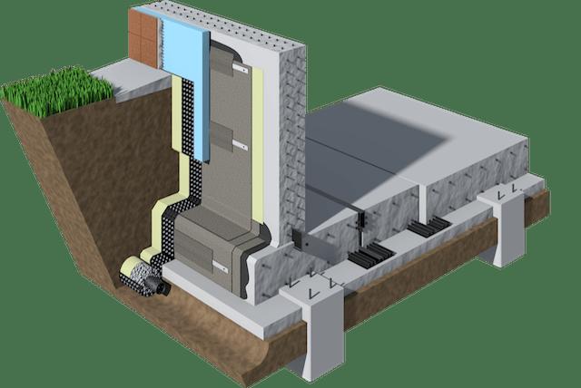 Работы по устройству гидроизоляции фундамента