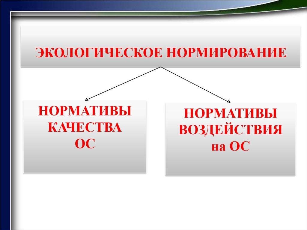 Обучение по охране труда от компании Safety System